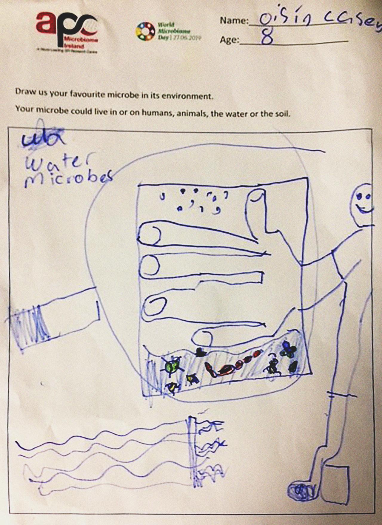 WMD Drawing 5-Winner – 1st place junior kids